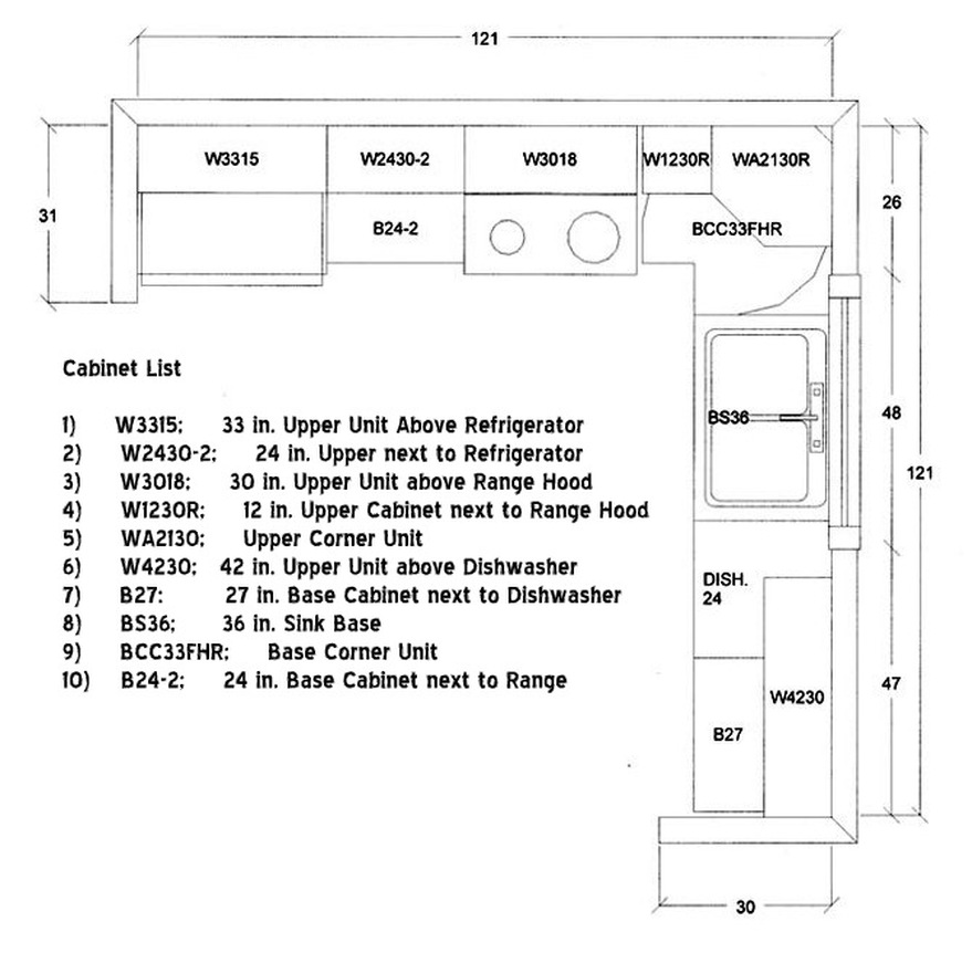 Kitchen Layout Dimensions